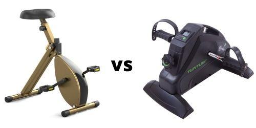 Kantoor fietsstoel vs Mini bureaufiets